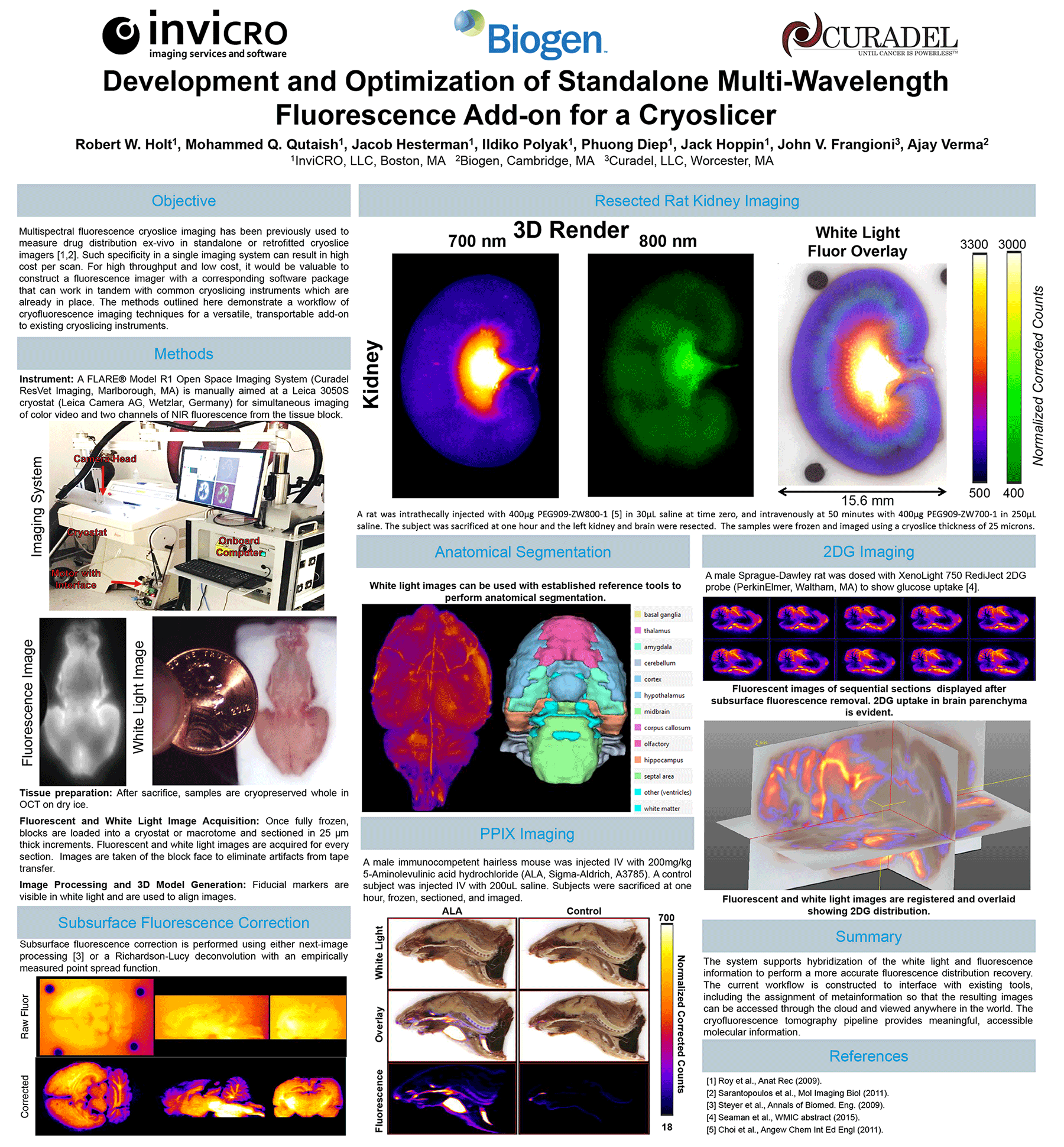 POSTER-OSABiomed-2016-Development-and-Optimization